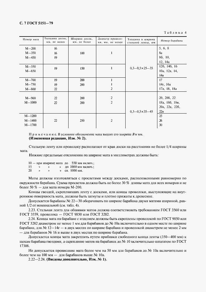 ГОСТ 5151-79